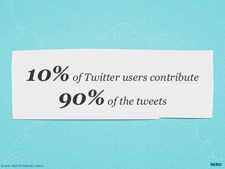 10% of Twitter users contribute                    90% of the tweetsSource: Heil & Piskorski, 2009                      in...