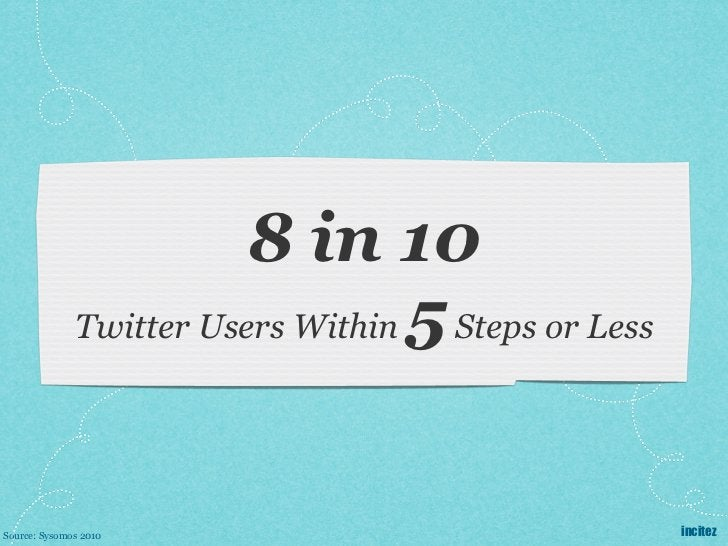 8 in 10              Twitter Users Within 5 Steps or LessSource: Sysomos 2010                                 incitez