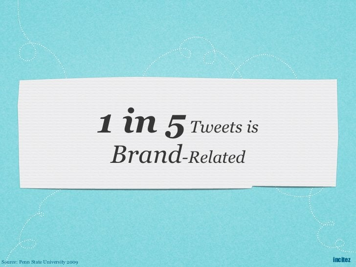 1 in 5 Tweets is                                      Brand-RelatedSource: Penn State University 2009                     ...
