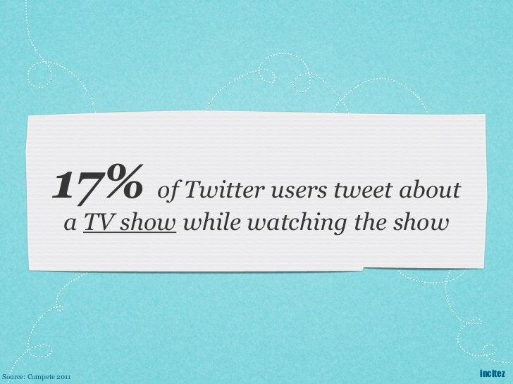 17% of Twitter users tweet about                 a TV show while watching the showSource: Compete 2011                    ...