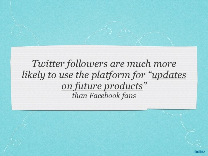"""Twitter followers are much morelikely to use the platform for """"updates           on future products""""           than Facebo..."""