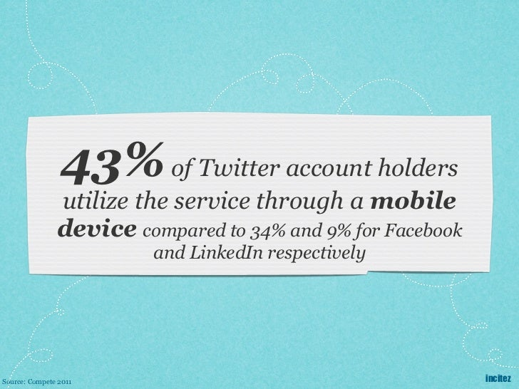 43% of Twitter account holders               utilize the service through a mobile               device compared to 34% and...
