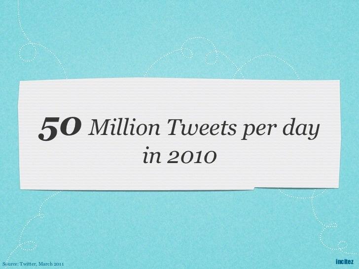 50 Million Tweets per day                              in 2010Source: Twitter, March 2011                 incitez