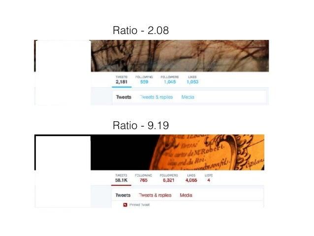 Ratio - 2.08 Ratio - 9.19