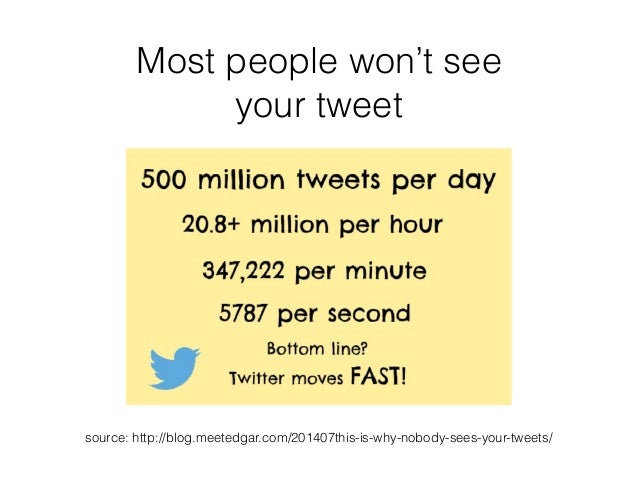 source: http://blog.meetedgar.com/201407this-is-why-nobody-sees-your-tweets/ Most people won't see your tweet