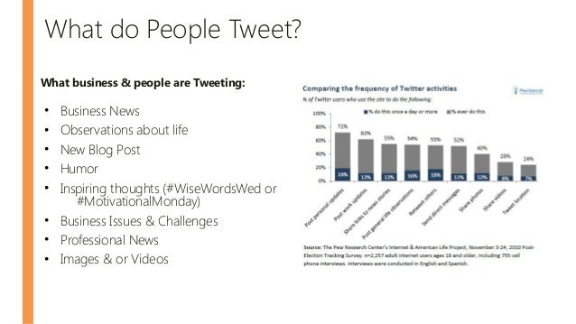 What do People Tweet? What business & people are Tweeting: • Business News • Observations about life • New Blog Post • Hum...