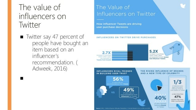The value of influencers on Twitter ■ Twitter say 47 percent of people have bought an item based on an influencer's recomm...