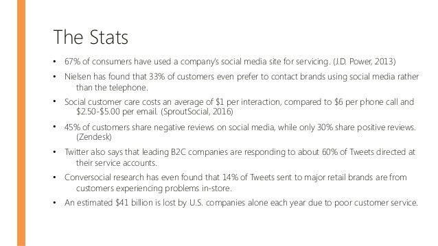 The Stats • 67% of consumers have used a company's social media site for servicing. (J.D. Power, 2013) • Nielsen has found...