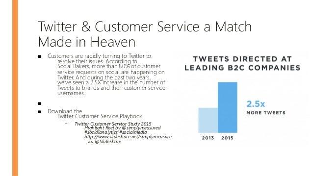 """Gartner says that 90% of companies will supply customer care through social media by 2020."" -@JayBaer, http://www.jaybaer..."