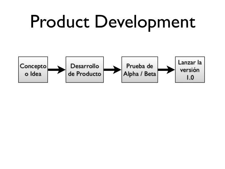 Declarar sus Hipótesis         Hipótesis de Producto         Hipótesis de Problema    Hipótesis de Distribución y Precios ...