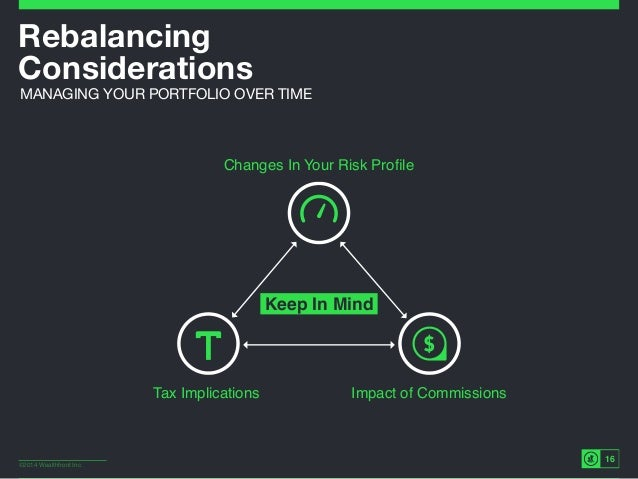 ©2014 Wealthfront Inc. 16 Rebalancing Considerations MANAGING YOUR PORTFOLIO OVER TIME Keep In Mind Changes In Your Risk ...