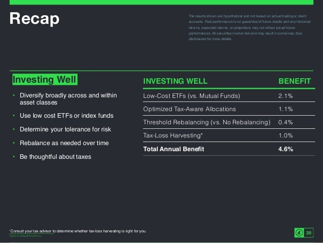 ©2014 Wealthfront Inc. 20 Recap *Consult your tax advisor to determine whether tax-loss harvesting is right for you. The r...