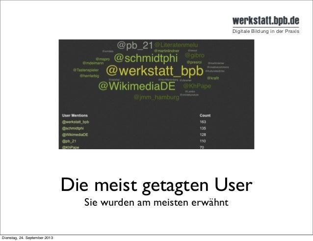 Die meist getagten User Sie wurden am meisten erwähnt Dienstag, 24. September 2013