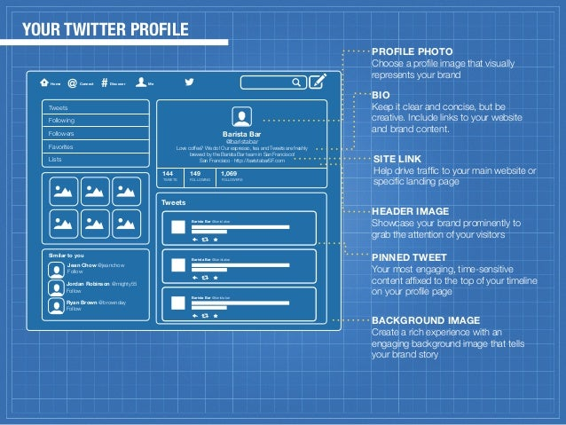 Twitter blueprint for marketers digital following followers 15 your twitter malvernweather Images