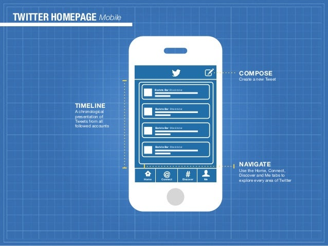 Twitter blueprint for marketers digital twitter malvernweather Images