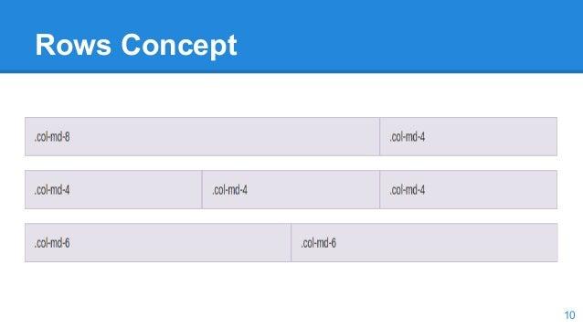 Bootstrap formatting tables phpsourcecode net for Bootstrap table row color