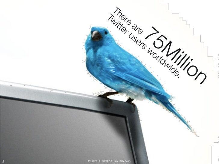 10 Essential Twitter Stats Slide 2