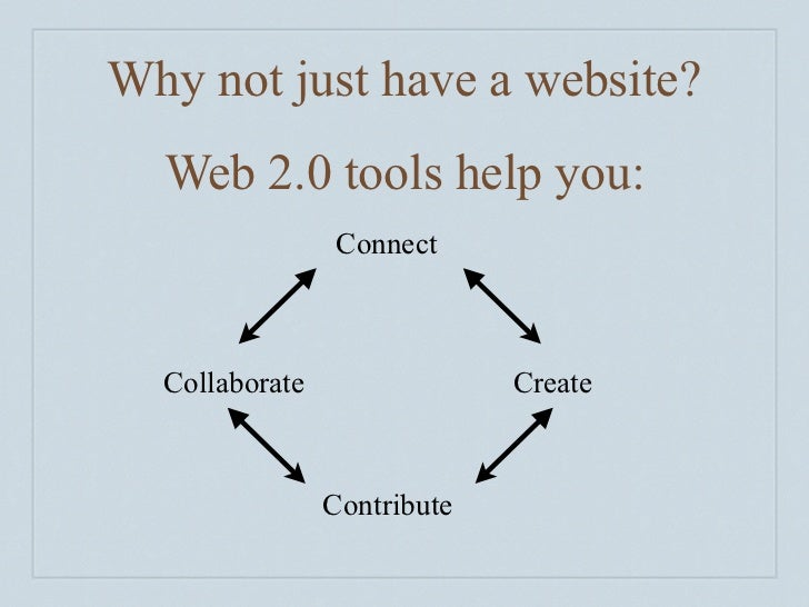Why not just have a website?   Web 2.0 tools help you:                  Connect      Collaborate                Create    ...