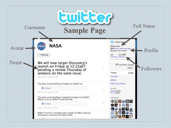 Username                 Full Name                     Sample Page  Avatar                                Profile  Tweet  ...