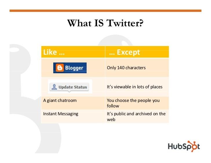 Twitter for Marketing and PR Slide 12