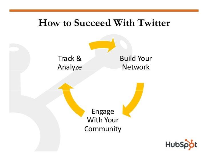 Twitter for Marketing and PR Slide 16