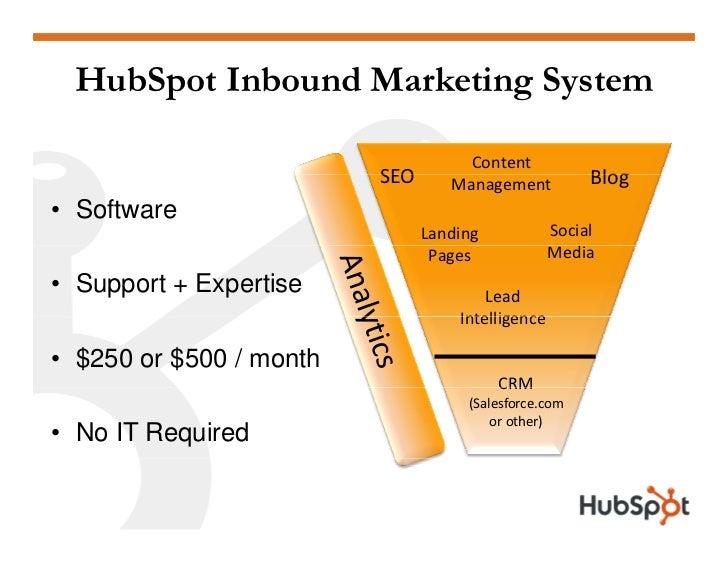 Twitter for Marketing and PR Slide 9