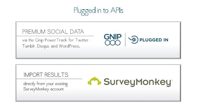Plugged in to APls  PREMIUM SOCIAL DATA  . ' via the Gnip PowerTracl< For Twitter  l 'D7 PLUGGED IN Tumblr_ Disqus.  and W...