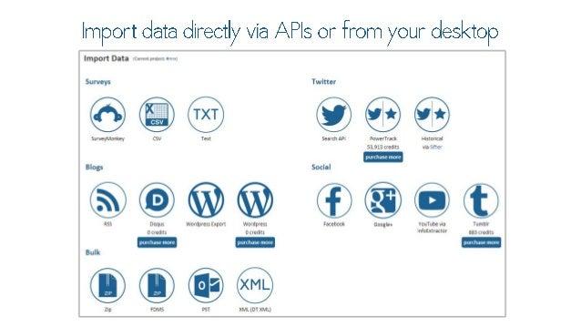 Import data directly via APls or from your  Import Data (C-Inlnrnvoirmttmrxi  Su rveys  @@  Surveywlonkey Poweflrack Histor...
