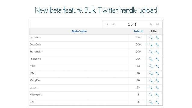 New beta feature:  Bulk Twitter handle upload  .  1 -;  1 of 1 w . »i Meta Value Total V Fllter  nytimes 554 K .  ' ' Coca...