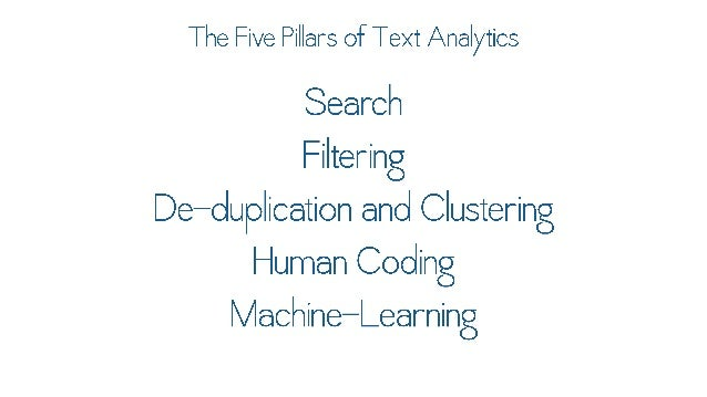 The Five Pillars of Text Analytics  Search Filtering De—duplication and Clustering Human Coding Machine—Learning