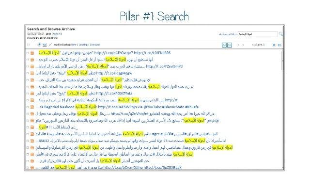 Pillar #1 :  Search  in-1-)!  Ilsa!  -uinlhrfiiwl gal. -in-a mmiliaxa dl, .ll Smuvlullolflflflaflllflol  -1 o 5 ; ' hiuilnludoul...