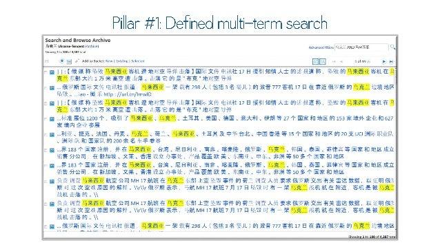 "Pillar #1: Defined multi-term search  Search and Browse Archive 3""""'NI  vII-TIIIW-Y"" ' '3 .  III I'l' 4 -_ lw. '_iI""I'fil_'..."