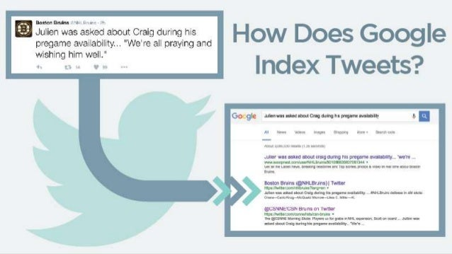 Impact of Favorites on Indexing More Favorites = Higher Chance of Being Indexed