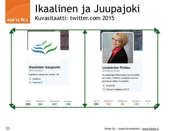 Kinda Oy | @pauliinamakela | www.kinda.fi Ikaalinen ja Juupajoki Kuvasitaatti: twitter.com 2015 23
