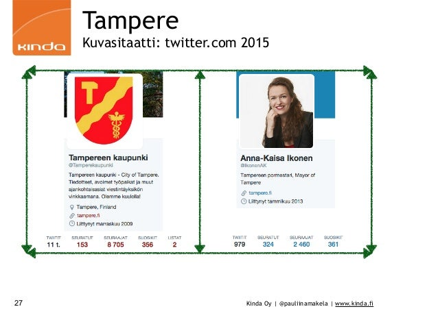 Kinda Oy | @pauliinamakela | www.kinda.fi Tampere Kuvasitaatti: twitter.com 2015 27