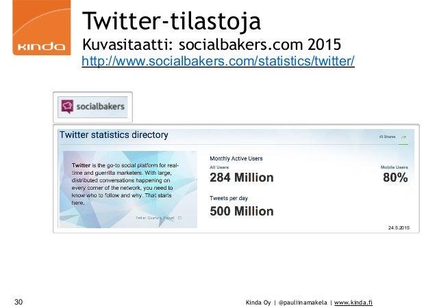 Kinda Oy | @pauliinamakela | www.kinda.fi Twitter-tilastoja Kuvasitaatti: socialbakers.com 2015 30 http://www.socialbakers...