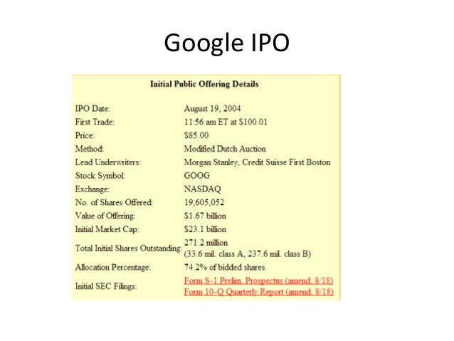 cost of ipo But if your startup is considering an ipo be prepared to pay eight how much does it cost to take your startup public among the costs involved in the.