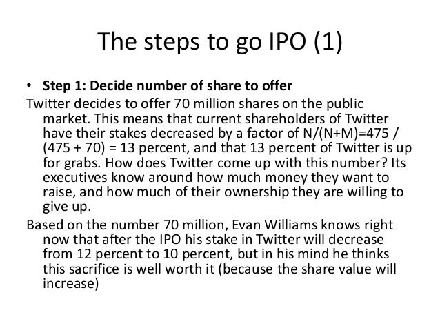 Twitter number of shares in ipo