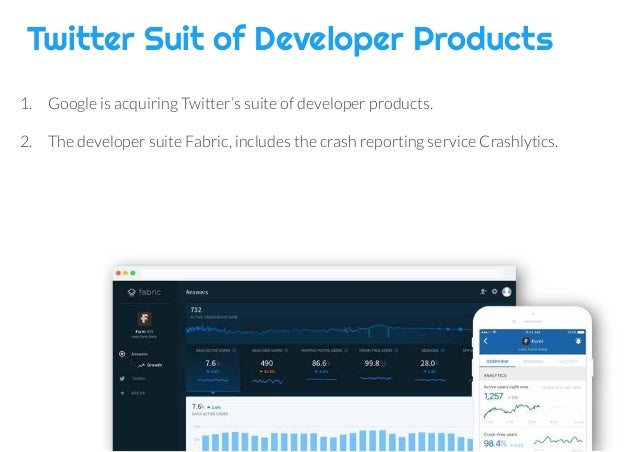 Twitter is acquired | Techugo Private Limited Slide 2