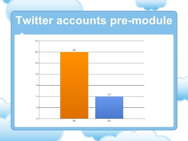 Twitter accounts pre-module