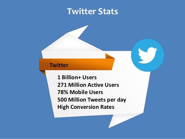 Twitter marketing strategy 2015 - Basic twitter marketing Tips  Slide 2