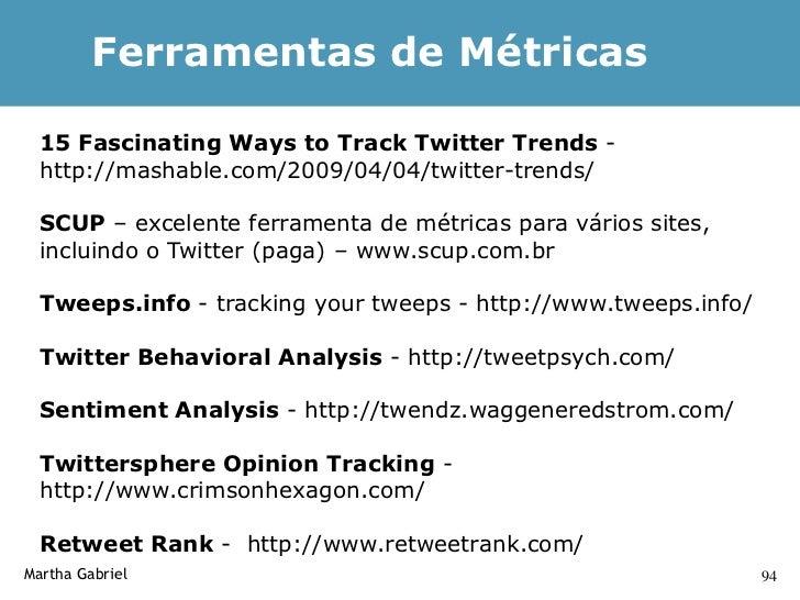 Top 100 Users: Twitter Elite                  http://twitter.grader.com/top/users     Martha Gabriel                      ...