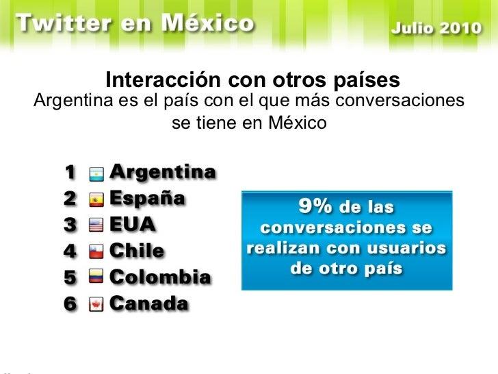 En Enero de 2010 Windows tenía el 52% y Mac el 36% Interacción con otros países Argentina es el país con el que más conver...