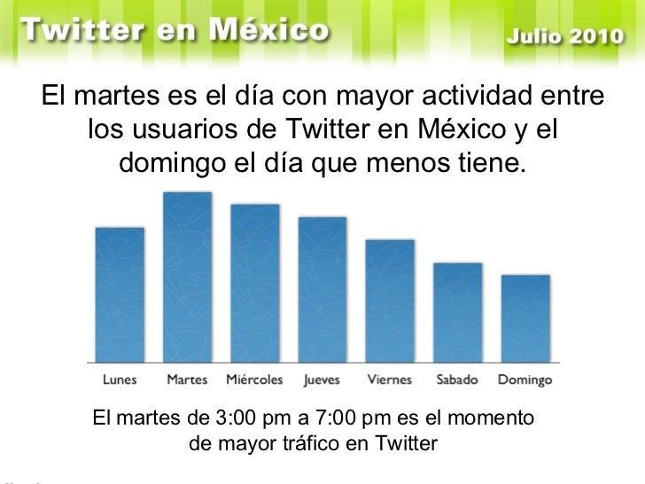 En Enero de 2010 Windows tenía el 52% y Mac el 36% El martes es el día con mayor actividad entre los usuarios de Twitter e...