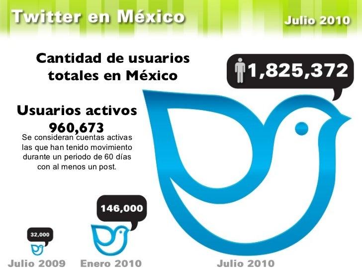 Cantidad de usuarios totales en México Usuarios activos 960,673 Se consideran cuentas activas las que han tenido movimient...
