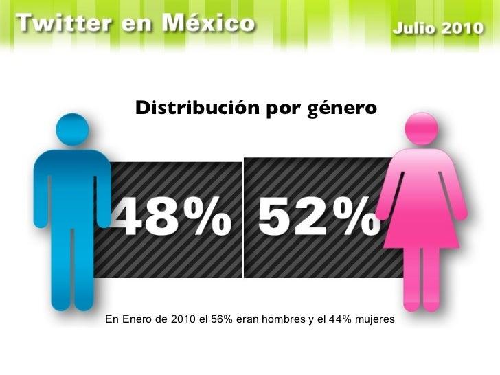 En Enero de 2010 el 56% eran hombres y el 44% mujeres Distribución por género