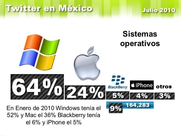 Sistemas operativos En Enero de 2010 Windows tenía el 52% y Mac el 36% Blackberry tenía el 6% y iPhone el 5% En Enero de 2...