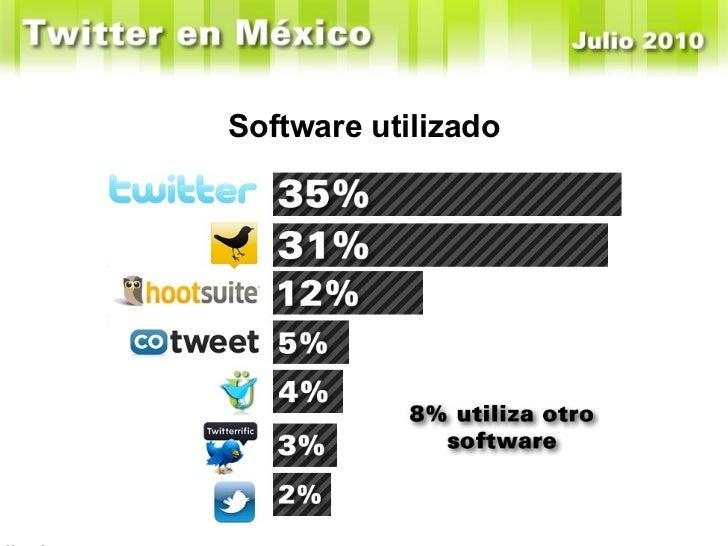 Software utilizado En Enero de 2010 Windows tenía el 52% y Mac el 36%