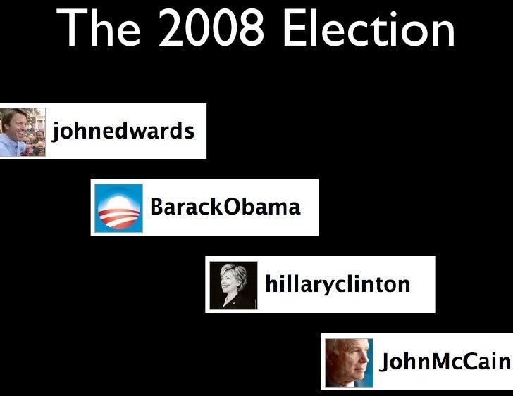 Twitter & Politics Slide 2