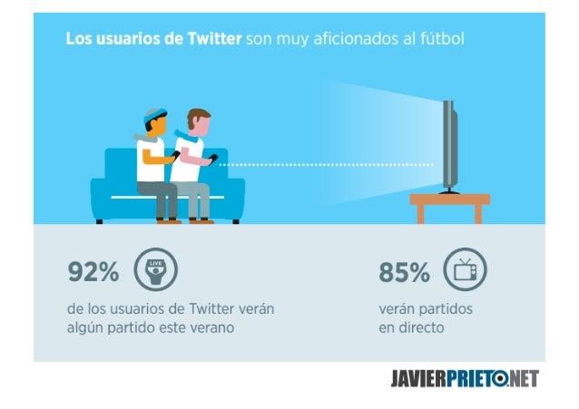 Twitter, Redes Sociales y el Mundial de Fútbol Brasil 2014 Slide 2